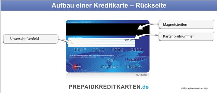 Aufbau Kreditkarte Rückseite